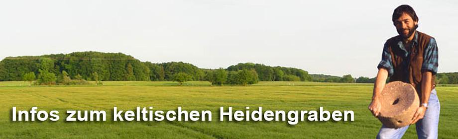 Heiden - Graben - Stetten